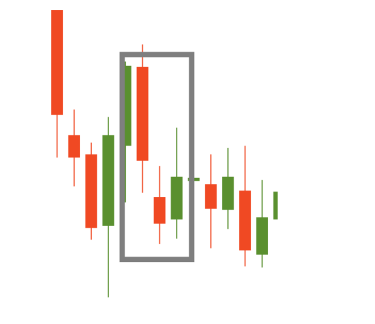 downside tasuki gap candlesticks