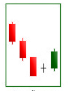 forex_candles2_20.png