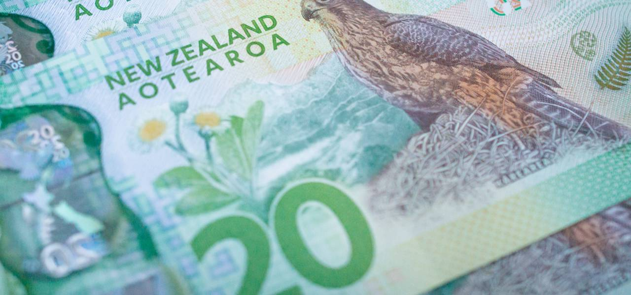 NZD/USD is at risk
