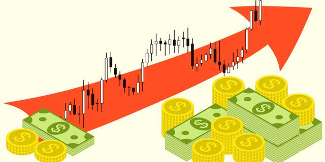 Trading strategy for the major currency pairs