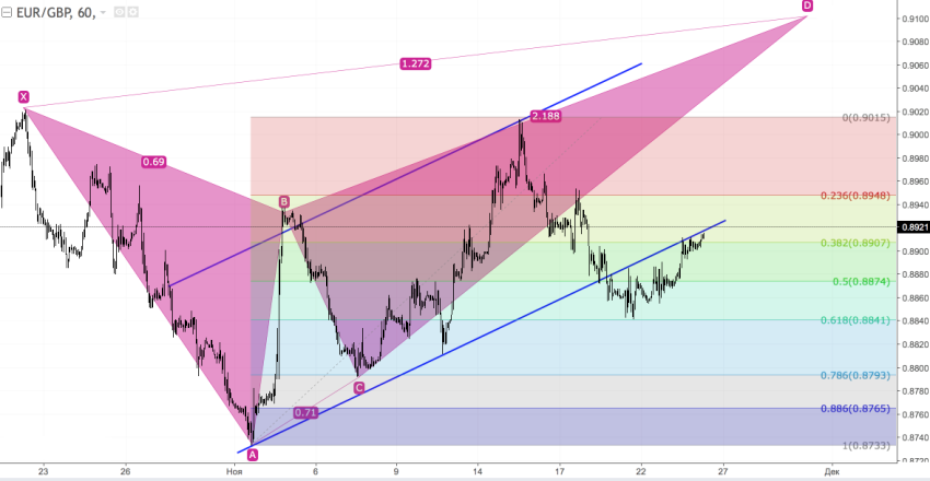 EURGBP2.png