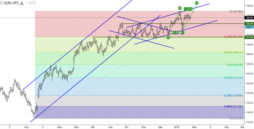 EURJPY1.png